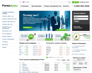 Forex4you.org - Forex4you-300x239