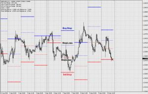Стратегия форекс Daily Volatility Breakout - daily_volatility_breakout-300x192