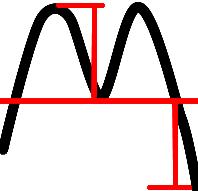 Фигуры технического анализа - figura