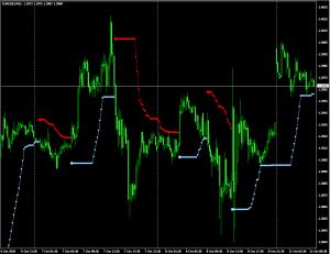 Трендовый индикатор BBANDS - BBANDS1-300x231