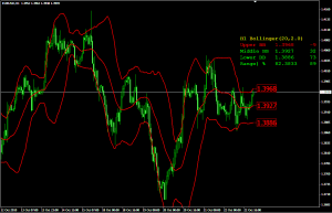 Канальный индикатор Bollinger Bands MODIFIED - BollingerBands_MODIFIED1-300x193