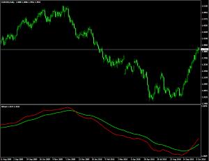 Трендовый индикатор NDuet - NDuet1-300x231