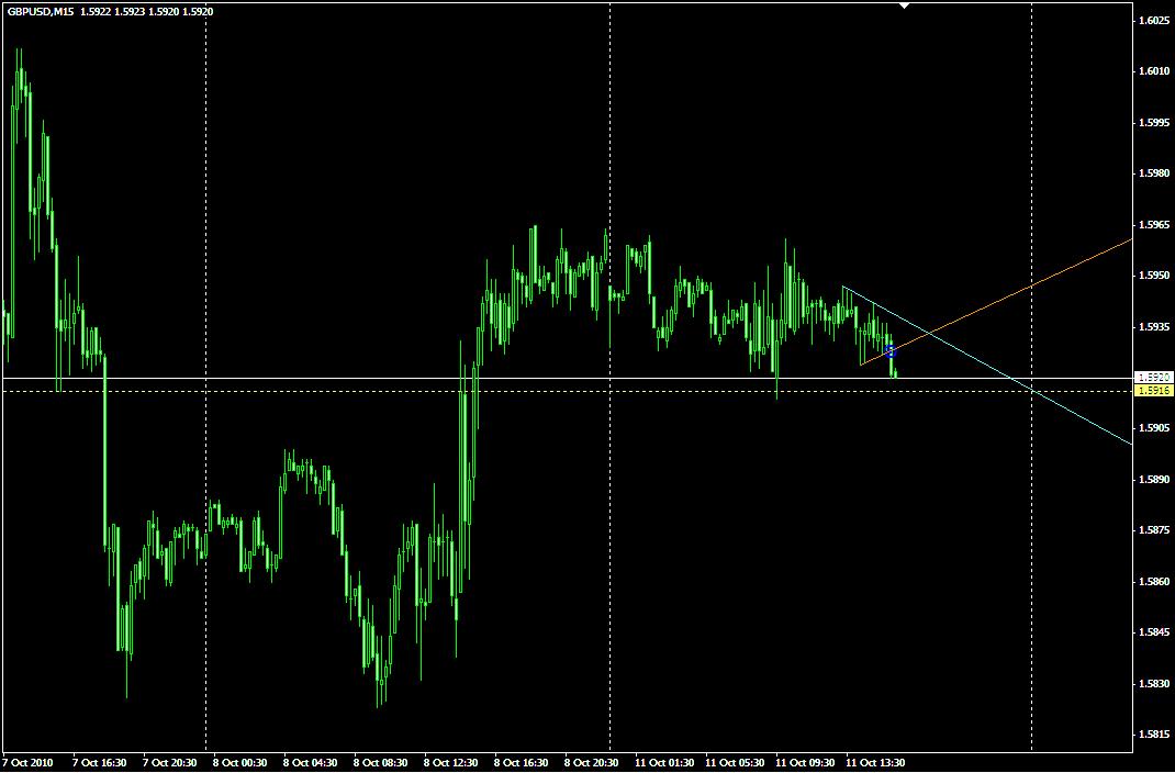 Индикатор для скальпинга TD Points&Line mgtd1 - TD_PointsLine_mgtd1