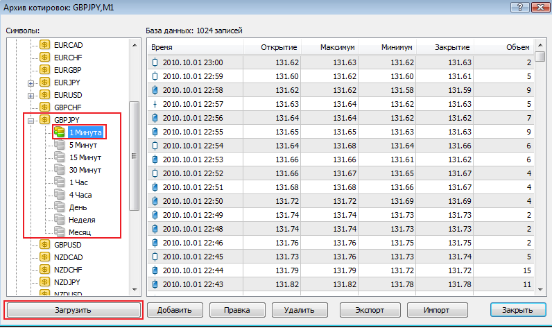 Как загрузить архив котировок в MetaTrader 4 (MT4)? - kotirovki_23