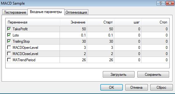 Оптимизация советника для Форекс в MetaTrader 4 (МТ4) - optimization_2