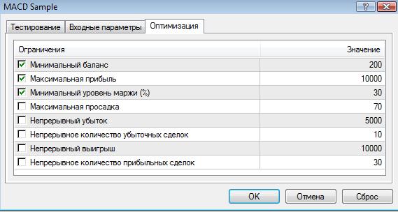 Оптимизация советника для Форекс в MetaTrader 4 (МТ4) - optimization_3