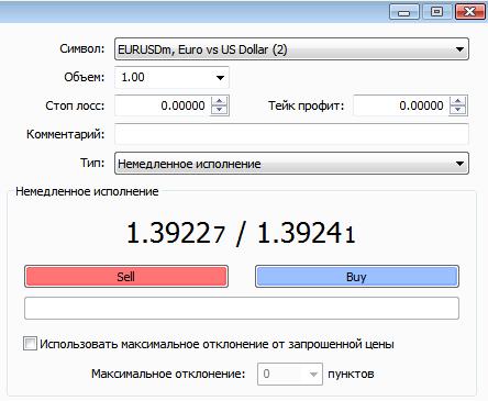 Ордера Форекс - orderforex