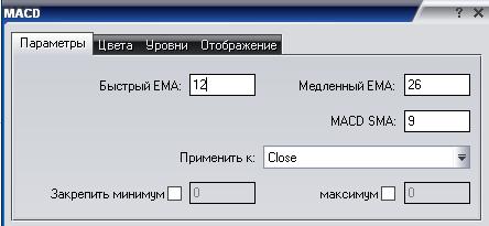 Торговая стратегия на основе индикатора MACD - MACD_1