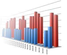 Форекс трейдинг - крупнейшие экономические показатели - epokazateli3