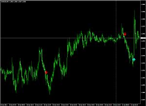 Индикатор для скальпинга 3 Indians - 3-Indians-300x219