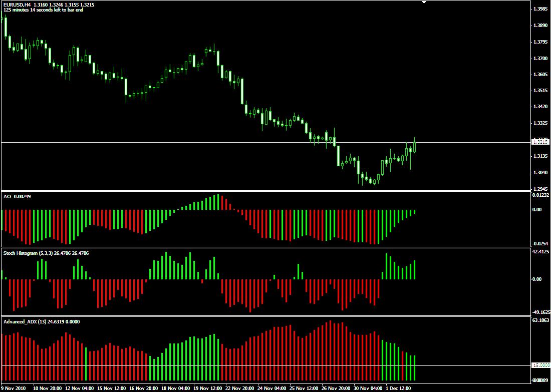 Торговая стратегия Trend Finder 4HR - Trend-Finder-4HR1