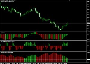 Торговая стратегия Trend Finder 4HR - Trend-Finder-4HR2-300x213