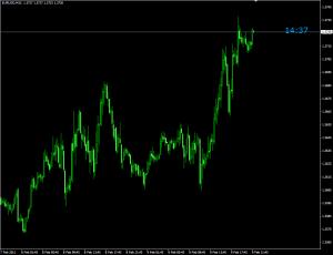 Индикатор времени CandleTime - CandleTime-300x230