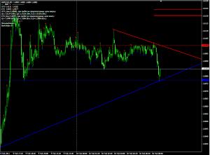 Индикатор линий тренда IndDem - IndDem-300x221