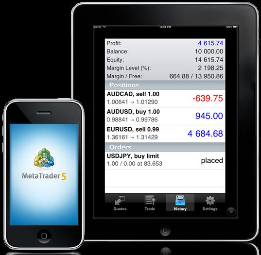EXNESS предлагает МТ5 для iPhone - MT5-iPhone3
