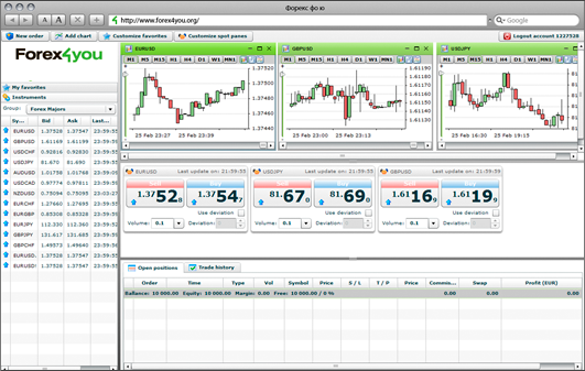 Webtrader forex4you