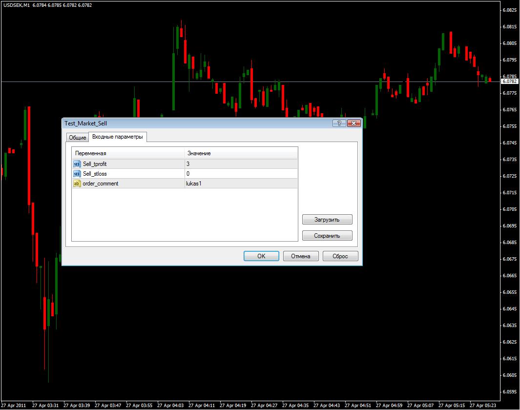 Скрипты Test Market Buy-Sell - Test-Market-Sell