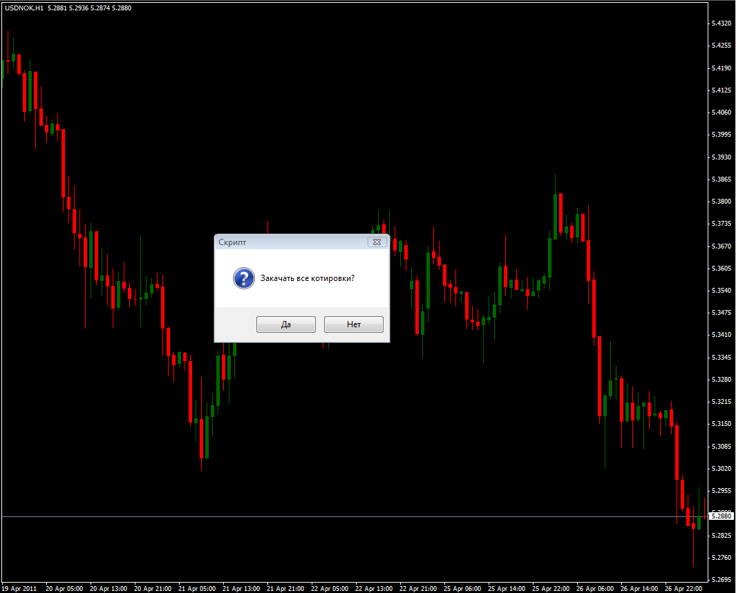 Sl forex quotes