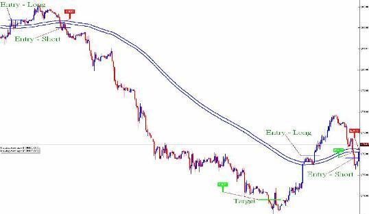 Торговая стратегия Binario - Binario_2