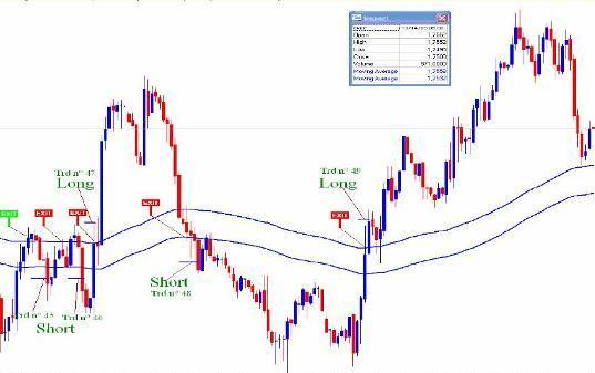 Торговая стратегия Binario - Binario_4