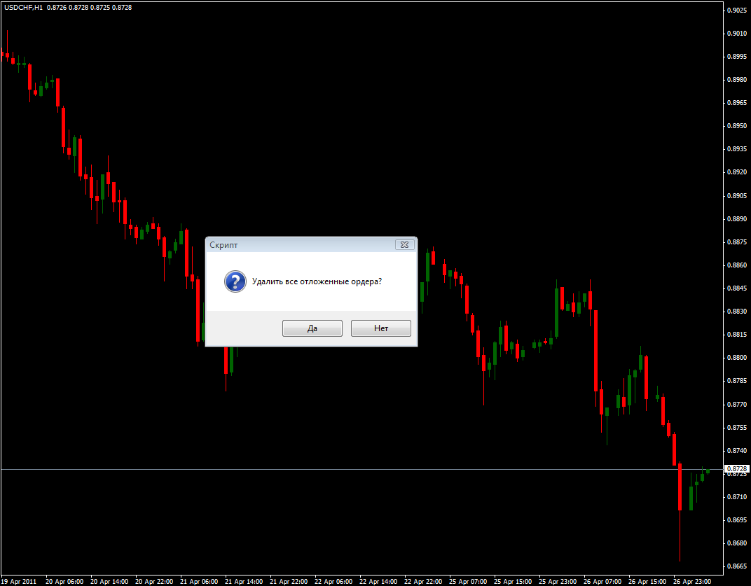 Forex close all script
