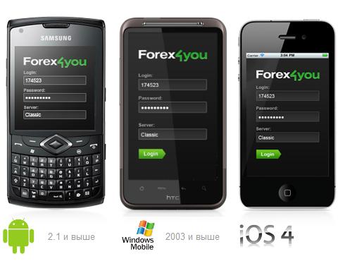 Обновлены приложения для мобильного трейдинга - Application-for-Mobile-Trading