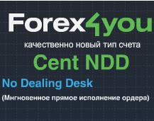 Рыночные условия на счёте Cent NDD - Cent-NDD_Market-Execution