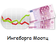 Ингеборга Моотц - за 8 лет заработала на бирже 1000000 марок - Ingeborg-Mootz