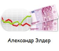 Александр Элдер - профессиональный трейдер - Alexander-Elder