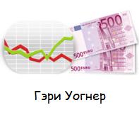 Гэри Уогнер - ведёт трейдинг на рынках с хорошей ликвидностью - Gary-Wagner