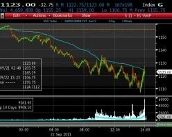 Аттракторы и международный валютный рынок - Attractors-Forex