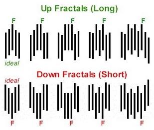 Фрактальный анализ - Fractal-analysis