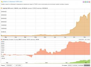 ПАММ-счета Альпари: мониторинг станет ещё прозрачнее - Alpari-monitoring-PAMM-accounts-300x220