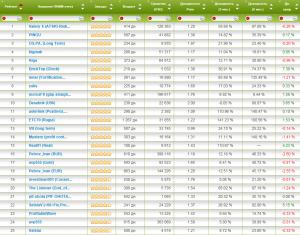 Альпари представляет новый рейтинг ПАММ-счетов - Alpari-new-rating-PAMM-Accounts-300x235