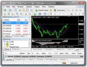Ищем программу для технического анализа рынка Форекс - Programs-for-technical-analysis-300x230
