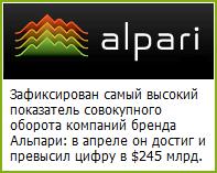 В апреле совокупный торговый оборот Альпари превысил $245 млрд. - Alpari-total-trade-volume-exceeded-245-billion