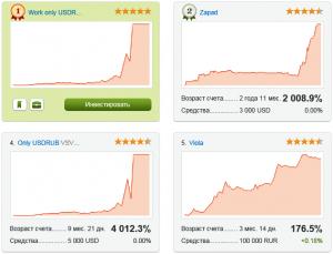 Альпари обновляет рейтинг ПАММ-счетов! - Alpari-updated-rating-PAMM-accounts-300x229