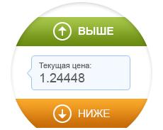 Долгожданные длинные опционы на счетах fx.option! - Alpari-dlinnye-opciony-na-schetah-fx.option