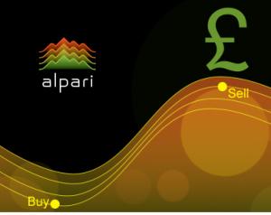 Альпари улучшает свои торговые условия - Alpari-uluchshaet-svoi-torgovye-uslovija-300x238