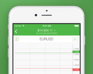 Мобильное торговое приложение Forex4you - Forex4you-mobilnoe-torgovoe-prilozhenie-300x239