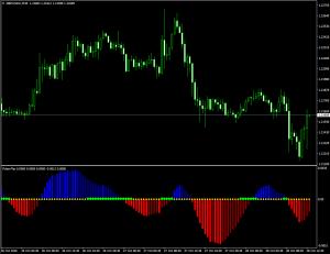 Индикатор флета неперерисовывающий Pulse Flat - Pulse_Flat-300x231