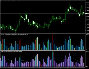 Индикаторы объёма торговли BetterVolume 1.4-1.5 - BetterVolume_1.4-1.5-300x231