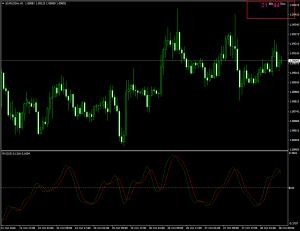 Индикатор показывающий время до закрытия свечи Candle Countdown Indi - Candle_Countdown_Indi-300x231
