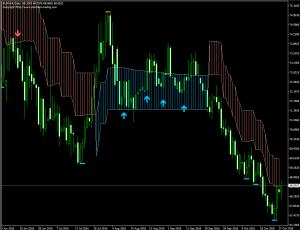 Индикатор для свинг-трейдинга PZ_SwingTrading - PZ_SwingTrading-300x230