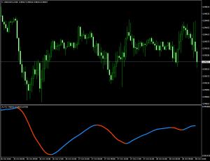 Подвальный индикатор без перерисовки Auto Trend Forecaster - Auto_Trend_Forecaster-300x231